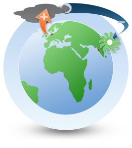 Klimaschutzprojekt Schwellenländer
